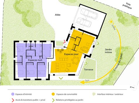 6 Car Garage Plans plan maison plain pied en v ooreka