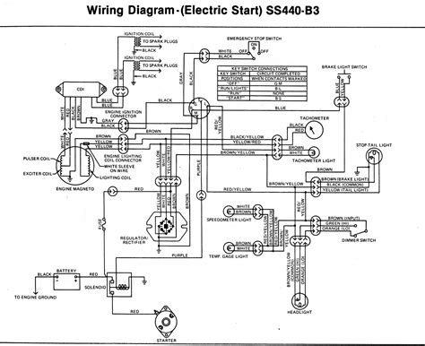 1992 kawasaki 300 bayou ignition wiring diagram wiring