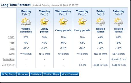 long range weather forecasttag archive for long range