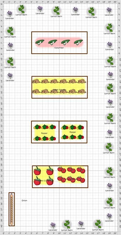Salsa Garden Layout Garden Plan Salsa Garden
