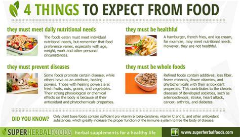 supplement knowledge herbal foods herbal supplements knowledge