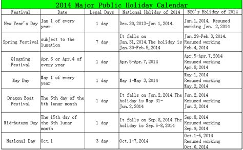 2014 Calendar With Holidays 2014 Calendar Berkeley Sourcing