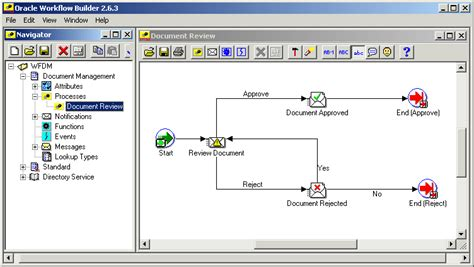 oracle workflow builder oracle workflow developer s guide