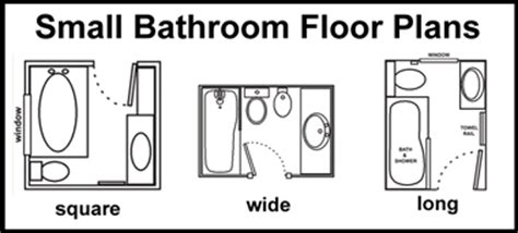 simple bathroom floor plans bathroom floor plan here is an exle plan and advice on how to make your own