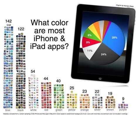 design app color iphone color app home design