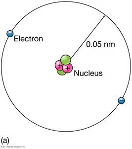 Protons Neutrons And Electrons In Helium The Early Universe