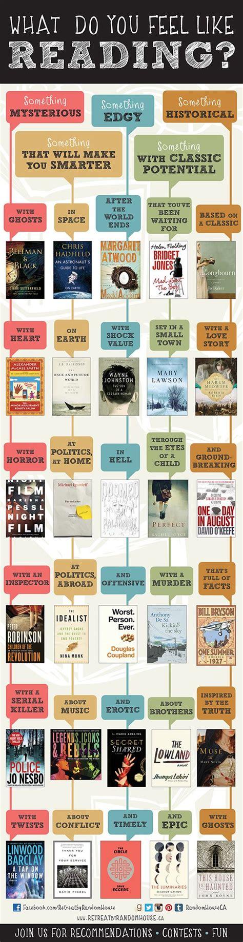 libro 47 amazing things to 47 mejores im 225 genes de libros y libreros en libreros bibliotecas escolares y