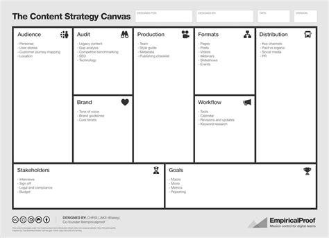 content strategy template plantilla para la definici 211 n de una estrategia de