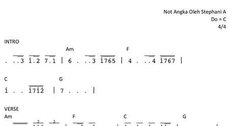 despacito chord gitar not angka despacito beserta lirik not angka lagu pianika