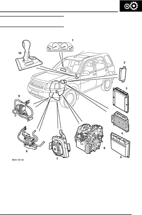freelander wiring diagram pdf 29 wiring diagram images