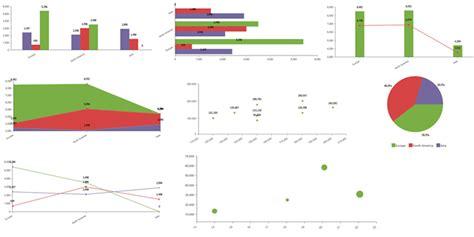 excel 2010 diagramm erstellen mehreren datenreihen erstellen leistungsf 228 higer diagramme schnell und einfach