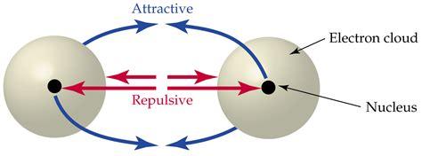 covalent bond diagram media portfolio