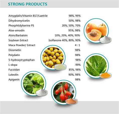 Vitamin B17 B17 Foods Recipes Food