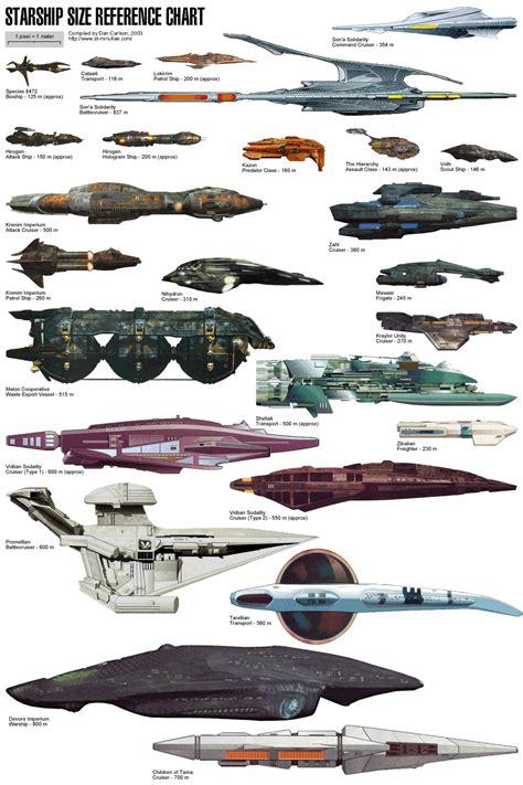 Generation Extraterrestrial part4 bmp trek spaceship sci fi og