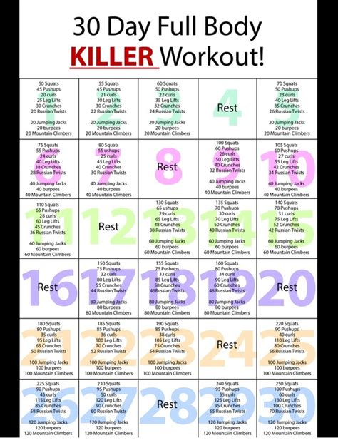 home exercise plan our blog
