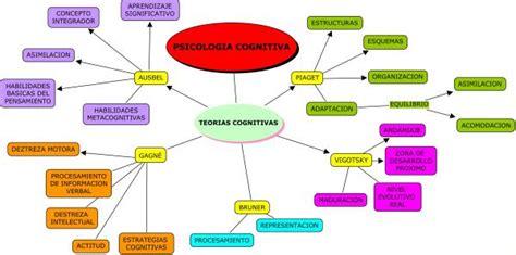 que preguntas filosoficas motivan a los psicologos opiniones de esquema psicolog 237 a