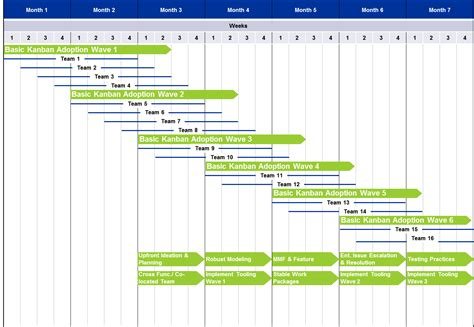 rollout plan template lean transformation march 2012