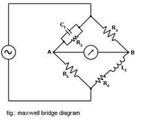 applications of maxwell inductance capacitance bridge applications of maxwell inductance bridge 28 images maxwell bridge maxwell bridge