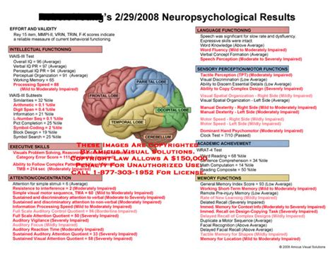 neuropsychological assessment report sle neuropsychological evaluation sle report 28 images sle
