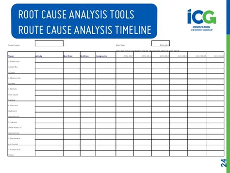 rca template root cause analysis worksheet davezan