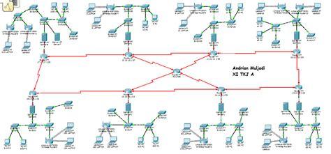 layout jaringan lan materi lan design dan topologi jaringan