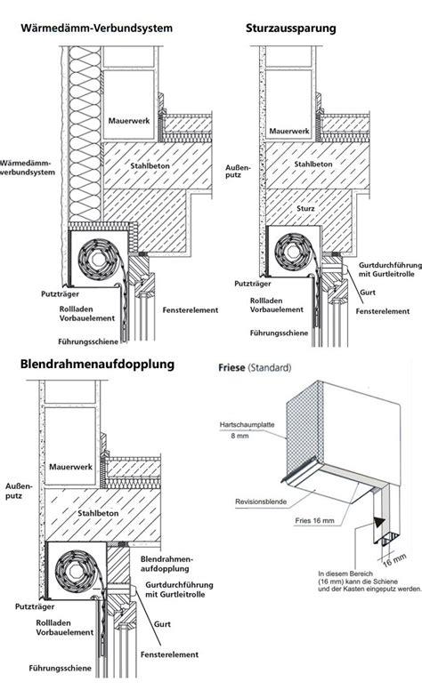 Roma Vorbaurolladen Montageanleitung by Premium Vorbaurollladensystem Bestellen