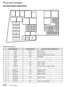 mazda cx7 fuse box diagram mazda free engine image for