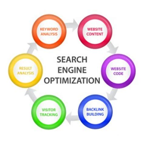Search Engine Optimization Marketing Services 5 by Are You Confused By Semantics Seo Tips You Need