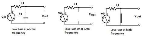 low pass filter electrolytic capacitor filters capacitive reactance and voltage divider formula