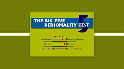 big five personality test strong personality quotes like success