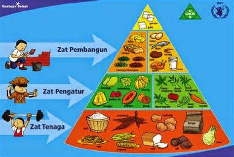 fungsi  contoh sumber zat makanan karbohidrat protein