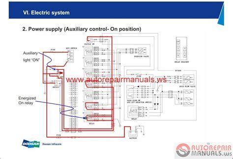 volvo d13 wiring volvo get free image about wiring diagram