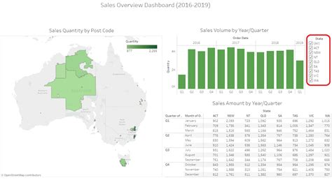 tableau dashboard tutorial pdf automating tableau workbook exports using python and
