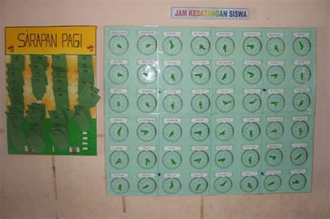 Komunikasi Profesional Perangkat Pengembangan Diri fasilitas madrasah official web mi muhammadiyah karanganyar