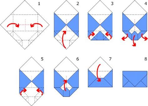 How To Fold Paper Into A Envelope - 25 best ideas about make an envelope on paper