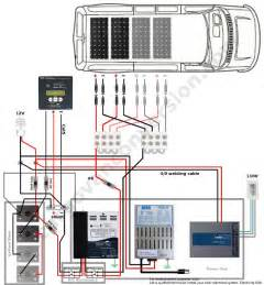 rv solar system wiring diagram page 2 pics about space