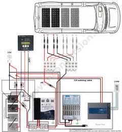 diagram inverter in rv motorhome diagram free engine image for user manual