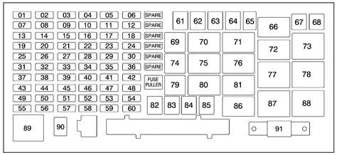 hummer h2 2006 fuse box diagram auto genius 2006 hummer h2 fuse box diagram 31 wiring diagram images wiring diagrams gsmportal co