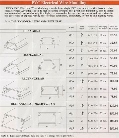 electrical wiring specs charming plastic wire molding images electrical circuit