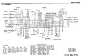 vespa scooter parts diagram vespa free engine image for user manual
