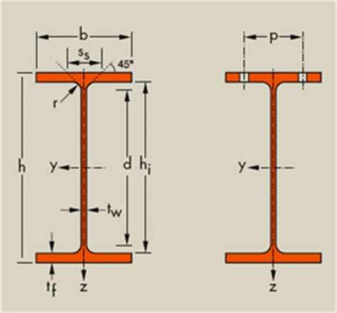 wide flange section he european wide flange sections constructalia