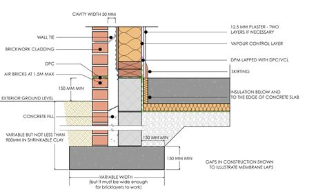 Cabin Plans With Garage by Understanding Architectural Details