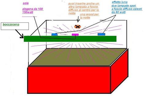 illuminazione presepe forum presepio elettronico multimediale il primo e