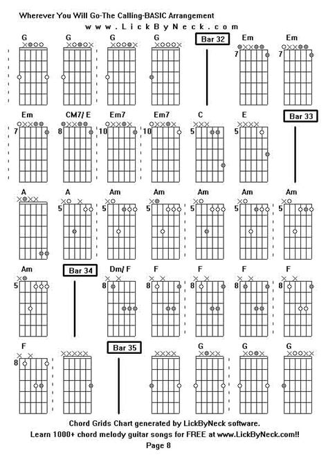 picking pattern wherever you will go lick by neck learn solo chord melody fingerstyle guitar