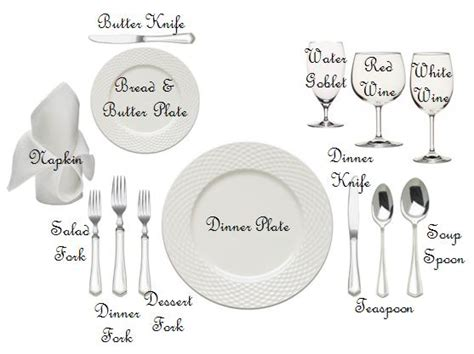Dining Table Manners And Etiquettes Sandisplash Indian Dining Etiquette