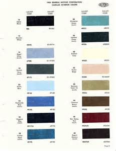 Cadillac Color Codes Cadillac Paint Codes By Vin Images