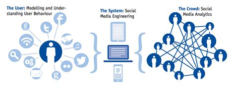 Computer Science And Psychology For Mba Program by Home Www Ucsm Info