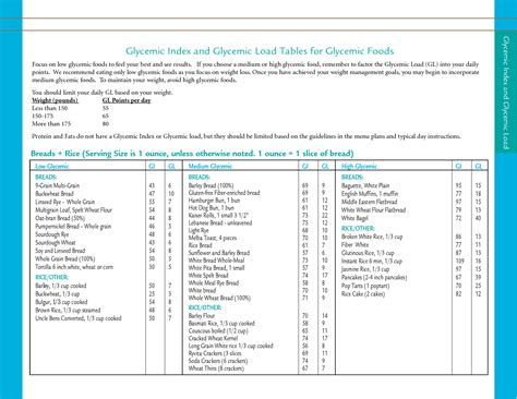 Glycemic Index Table Printable glycemic index food list printable glycemic index and