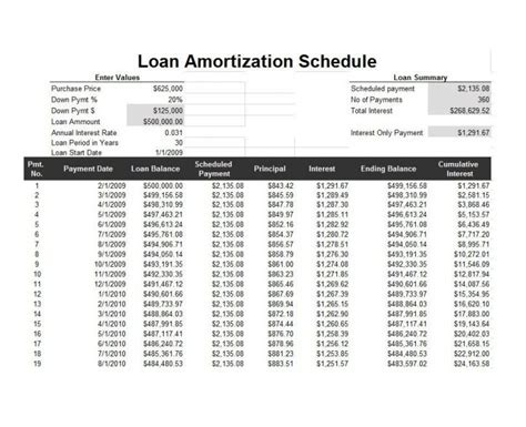 printable amortization schedule clever hippo