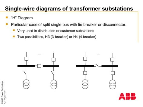 water meter wiring diagram for abb onan marquis 7000 parts